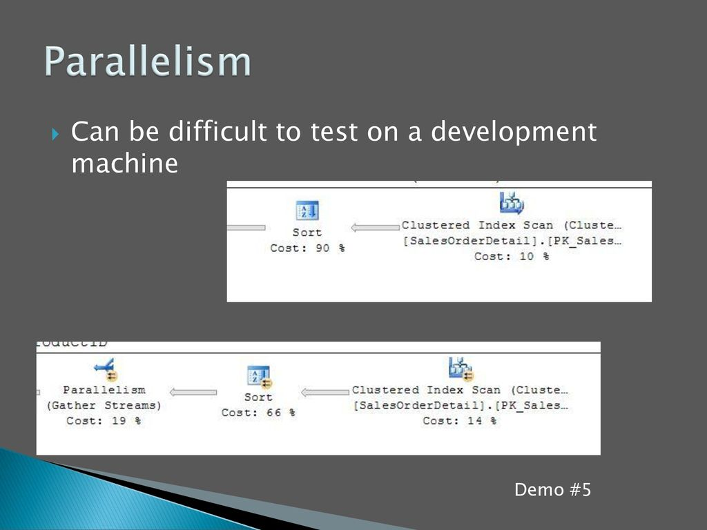 Parallelism Can be difficult to test on a development machine Demo #5