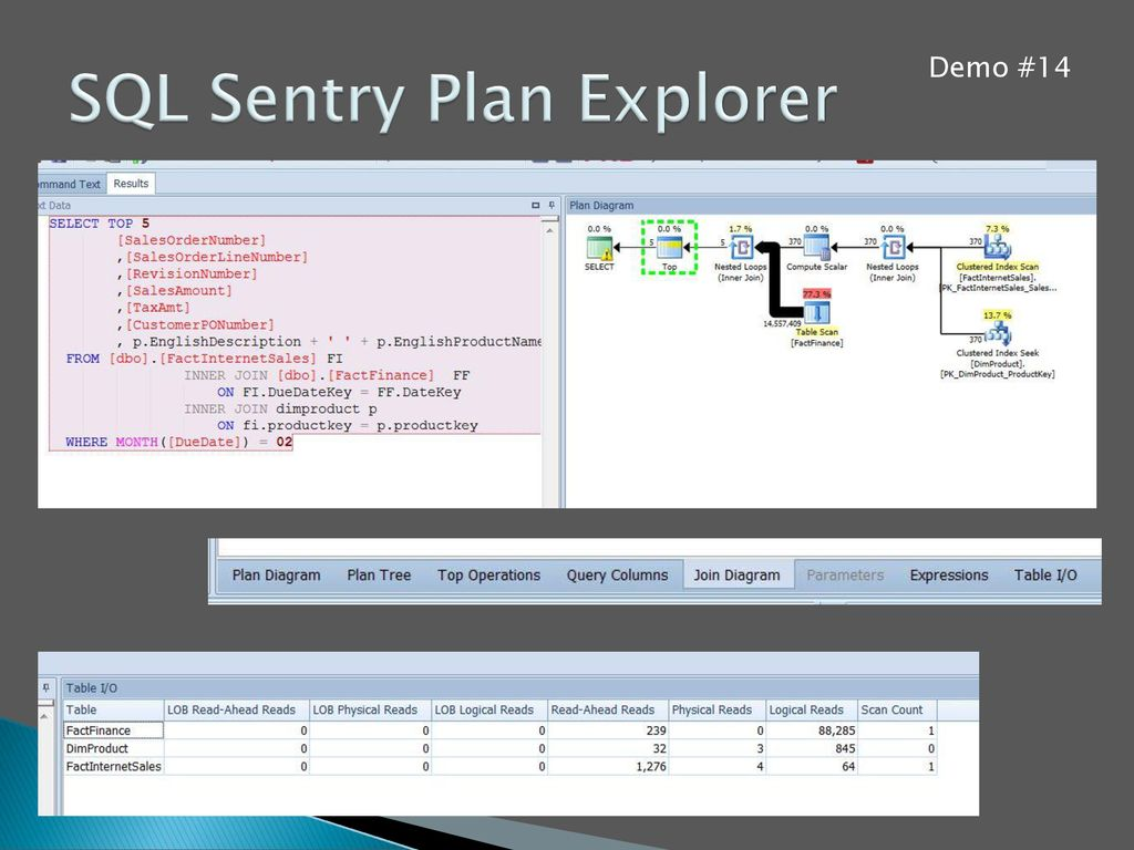 SQL Sentry Plan Explorer