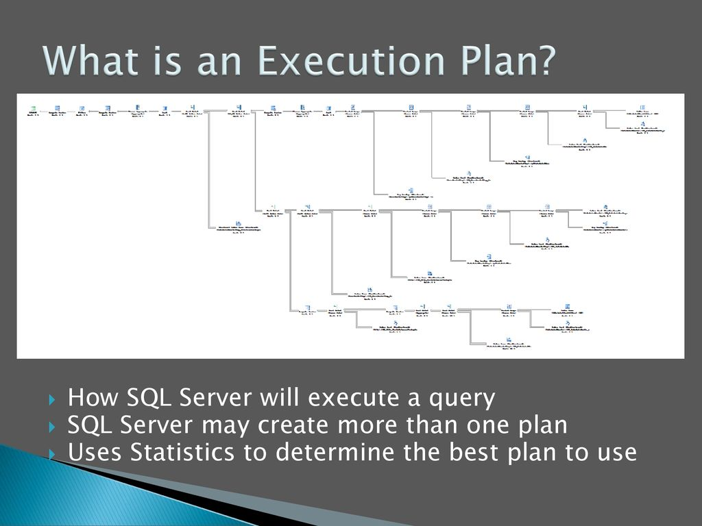 What is an Execution Plan
