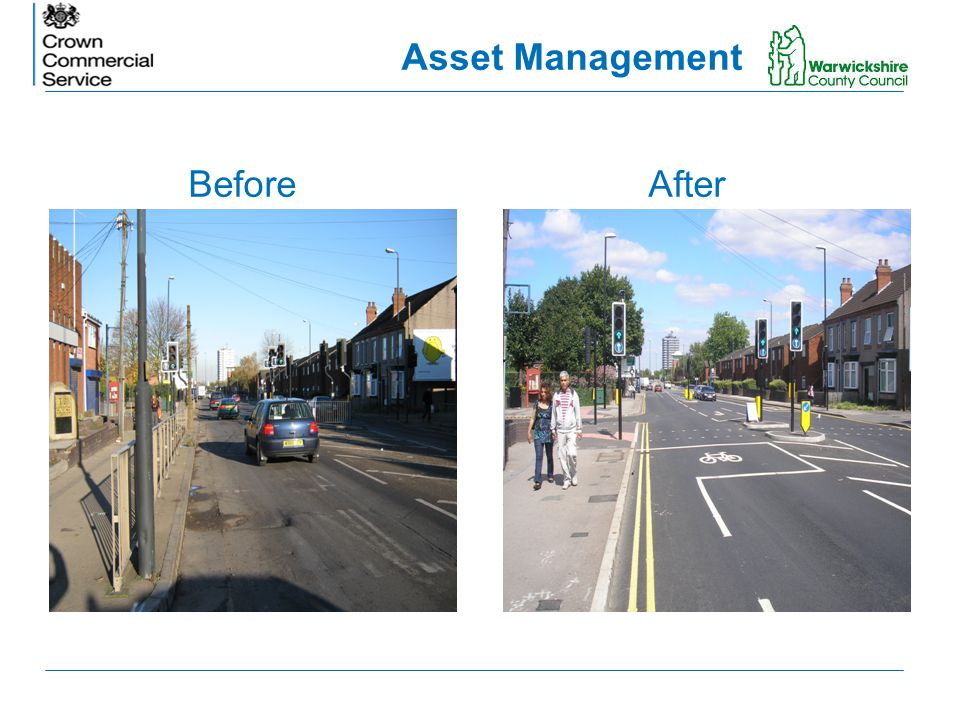 Asset Management Before After