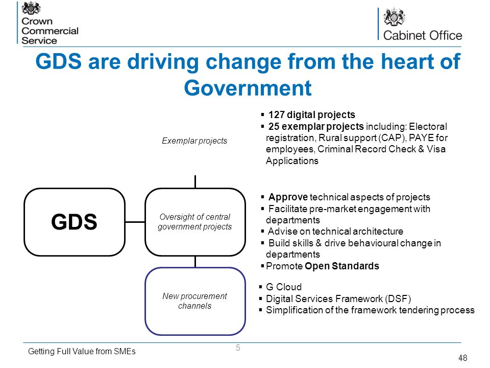GDS are driving change from the heart of Government