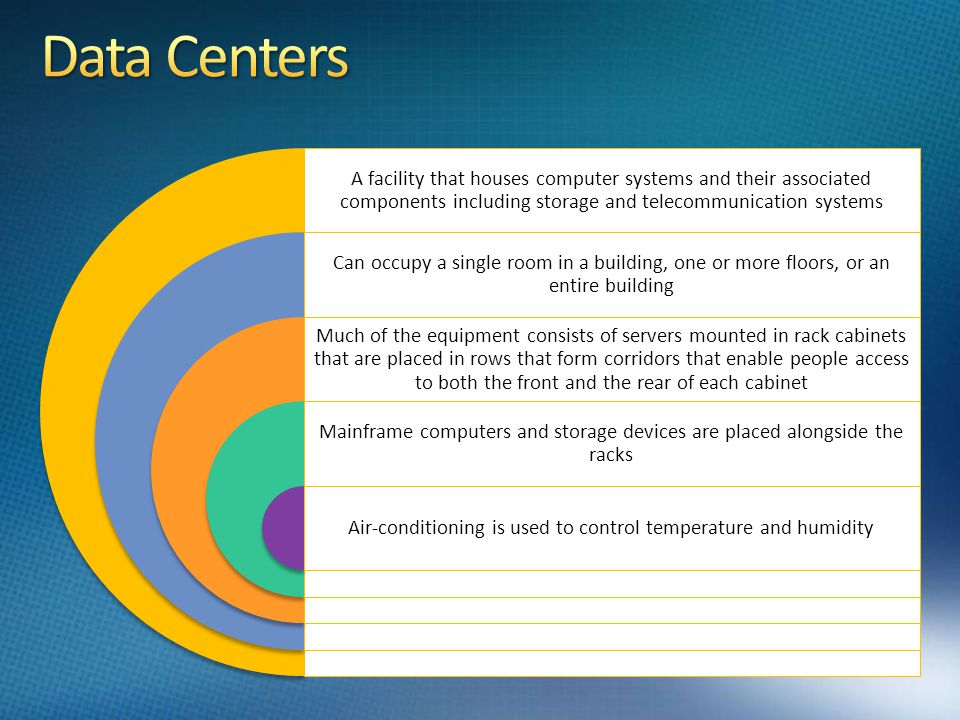 Data Centers A facility that houses computer systems and their associated components including storage and telecommunication systems.