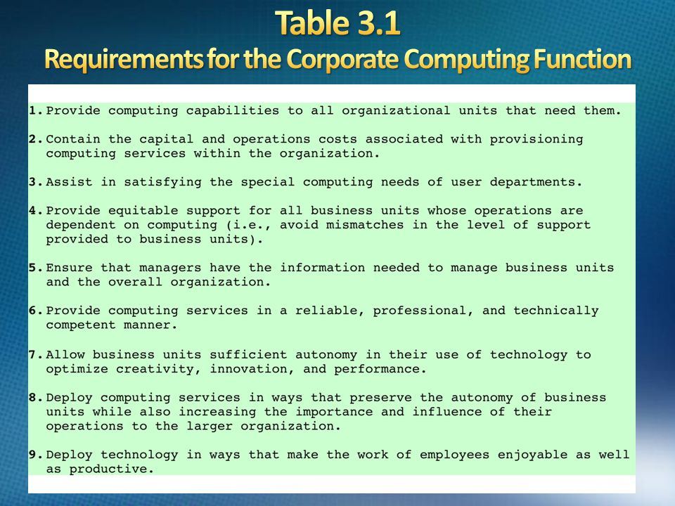 Table 3.1 Requirements for the Corporate Computing Function