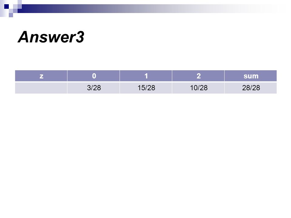 Answer3 sum 2 1 z 28/28 10/28 15/28 3/28