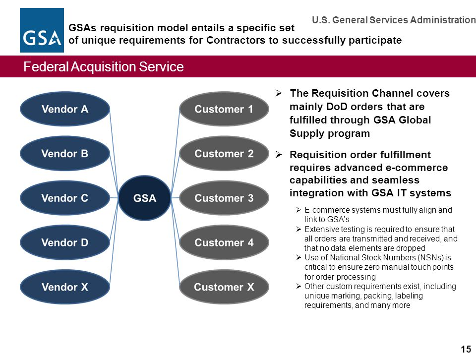 GSAs requisition model entails a specific set of unique requirements for Contractors to successfully participate