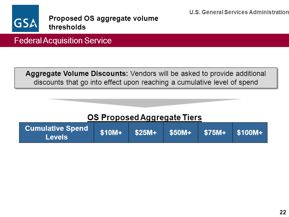 Proposed OS aggregate volume thresholds