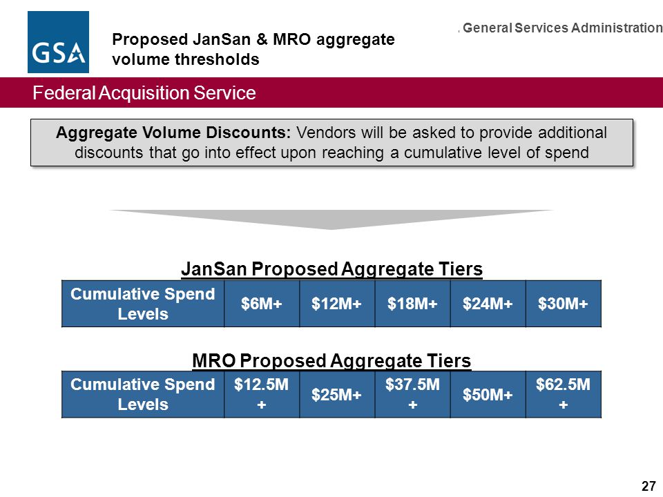 Proposed JanSan & MRO aggregate volume thresholds