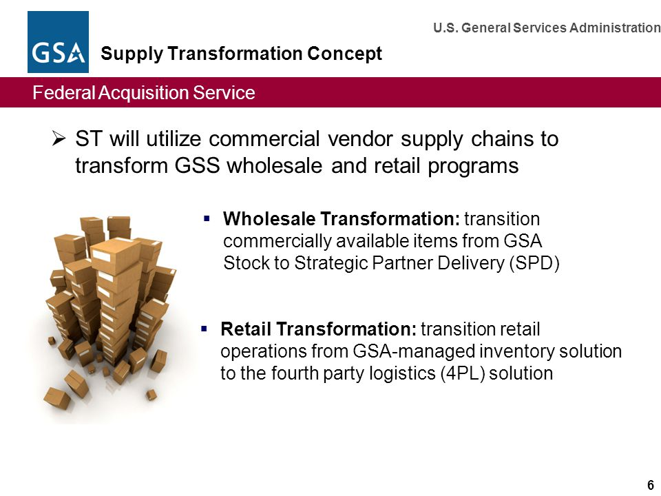 Supply Transformation Concept