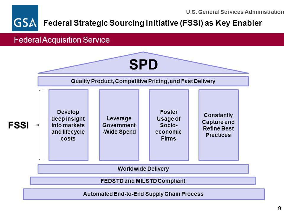 Federal Strategic Sourcing Initiative (FSSI) as Key Enabler