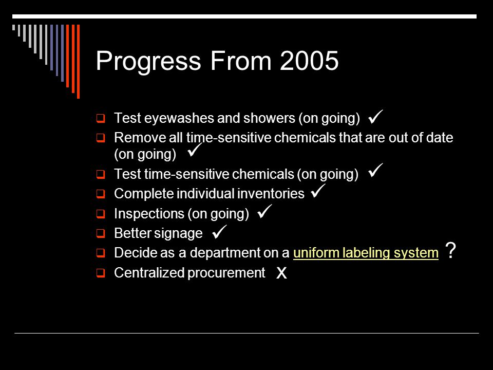 Progress From 2005  Test eyewashes and showers (on going) Remove all time-sensitive chemicals that are out of date (on going)