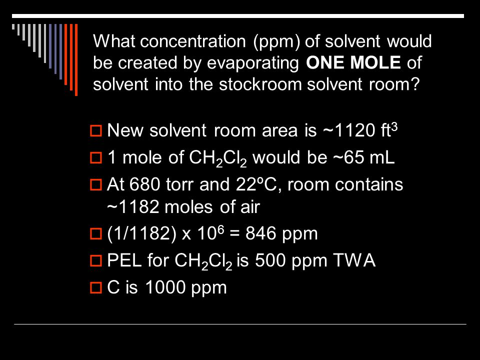 New solvent room area is ~1120 ft3 1 mole of CH2Cl2 would be ~65 mL