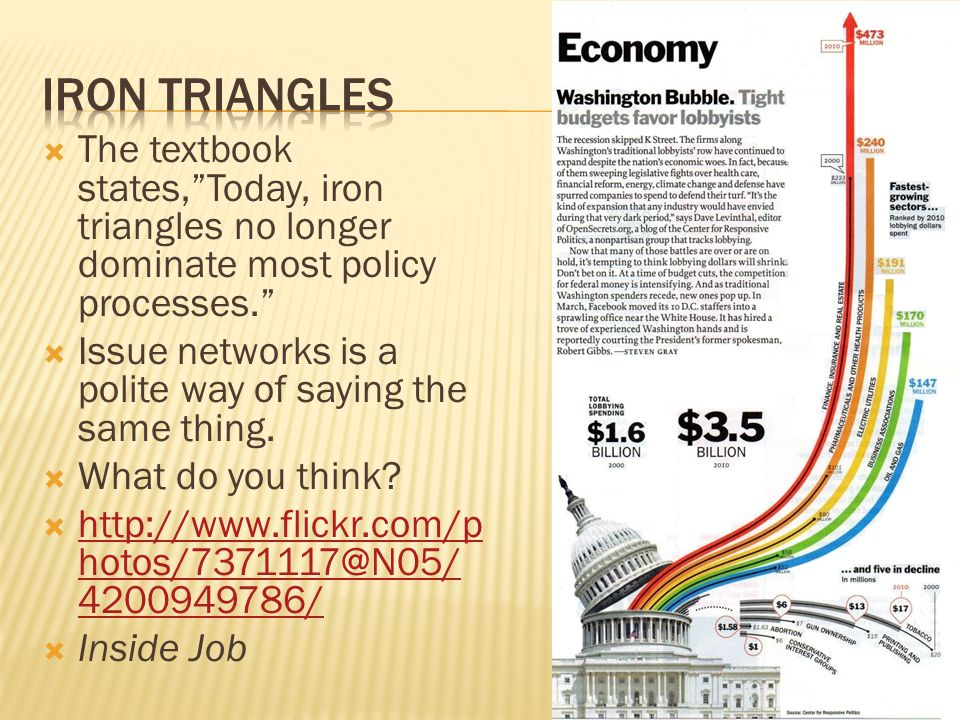 Iron triangles The textbook states, Today, iron triangles no longer dominate most policy processes.