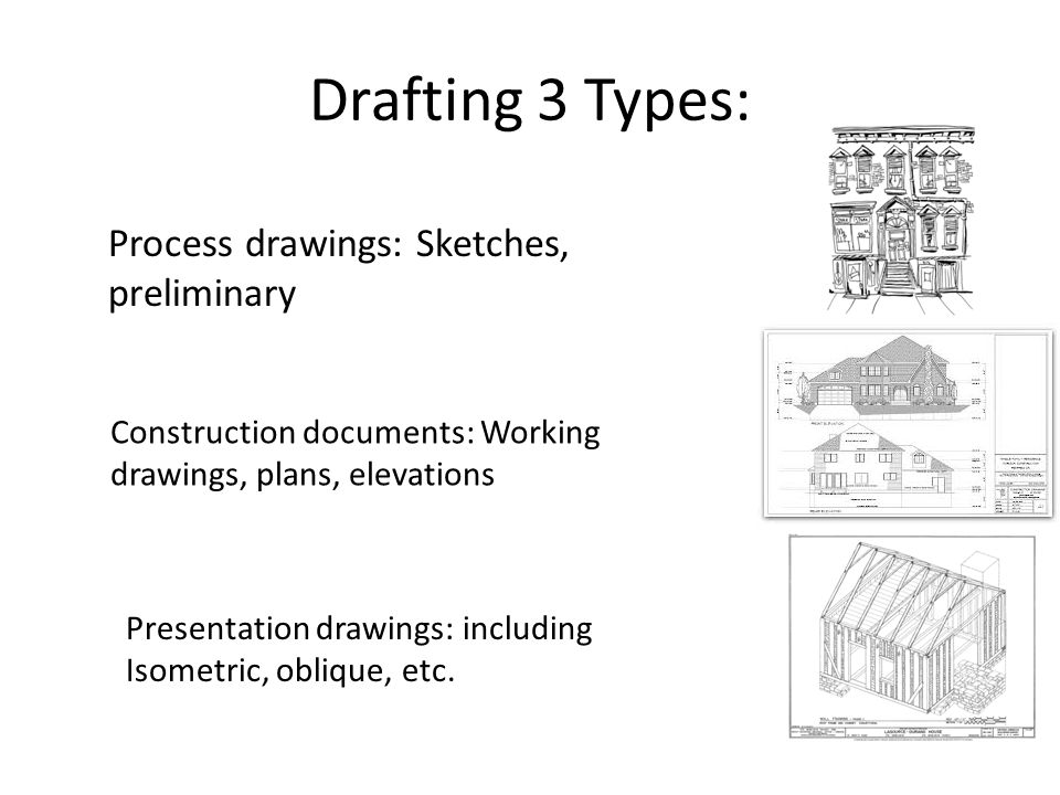 Drafting 3 Types: Process drawings: Sketches, preliminary