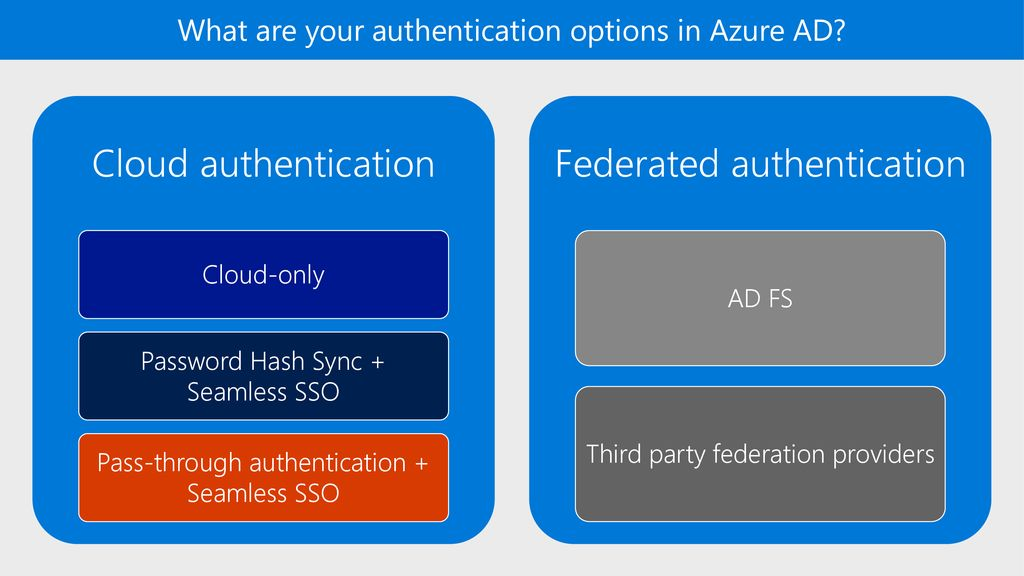 Choosing the right authentication method for Azure AD - ppt