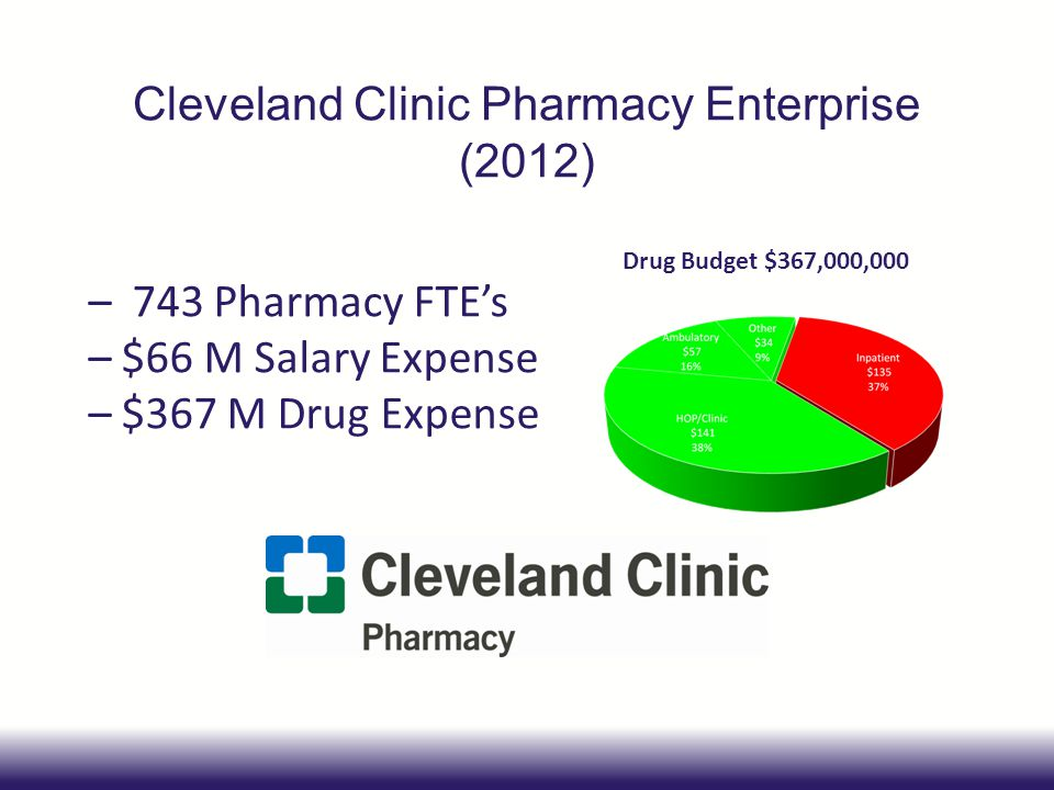 Cleveland Clinic Pharmacy Enterprise (2012)