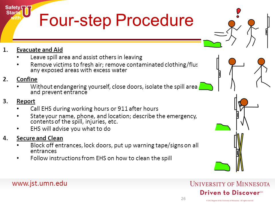 Four-step Procedure Evacuate and Aid