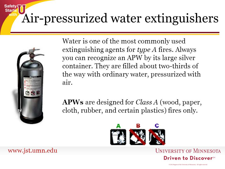 Air-pressurized water extinguishers