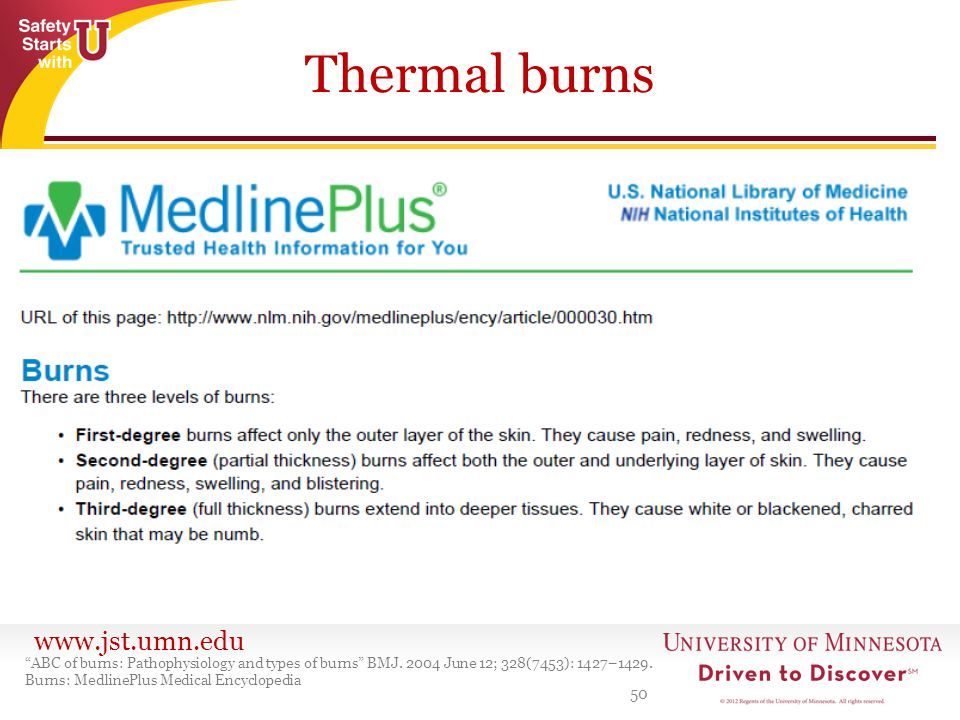Thermal burns ABC of burns: Pathophysiology and types of burns BMJ. 2004 June 12; 328(7453): 1427–1429.