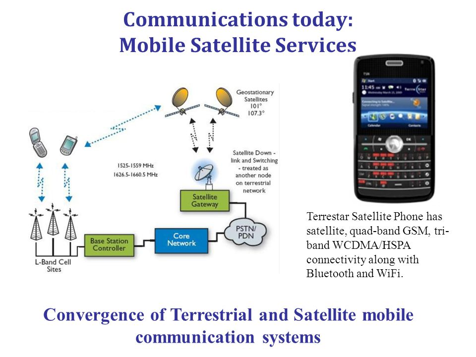 Communications today: Mobile Satellite Services