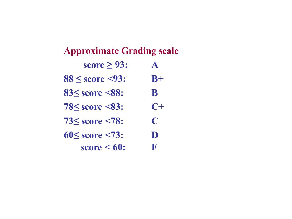 Approximate Grading scale