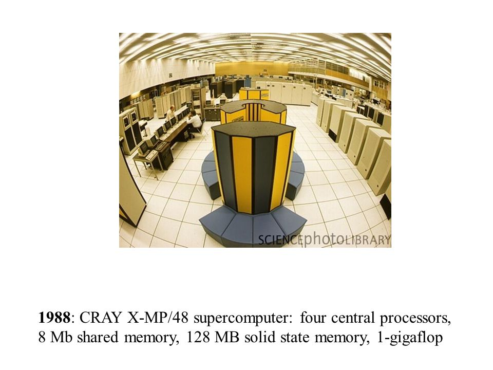 1988: CRAY X-MP/48 supercomputer: four central processors, 8 Mb shared memory, 128 MB solid state memory, 1-gigaflop