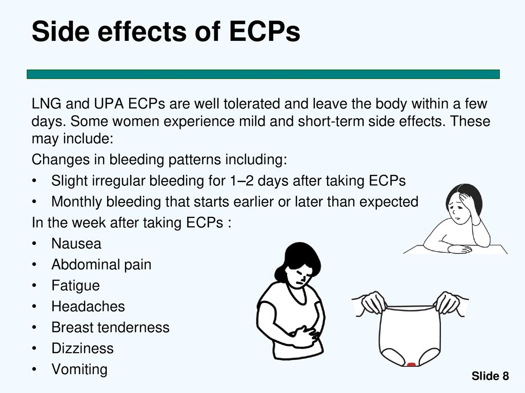 Emergency Contraceptive Pills Training for Pharmacists - ppt download