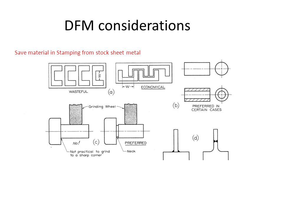 DFM considerations Save material in Stamping from stock sheet metal