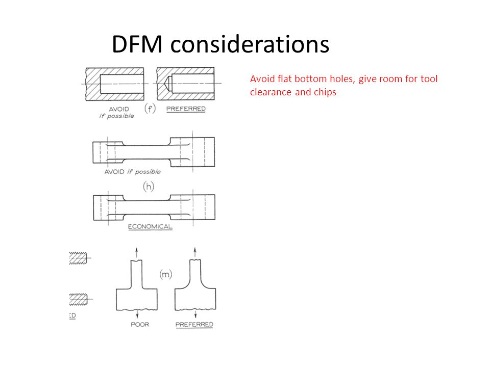 DFM considerations Avoid flat bottom holes, give room for tool clearance and chips