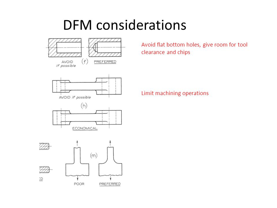 DFM considerations Avoid flat bottom holes, give room for tool clearance and chips.