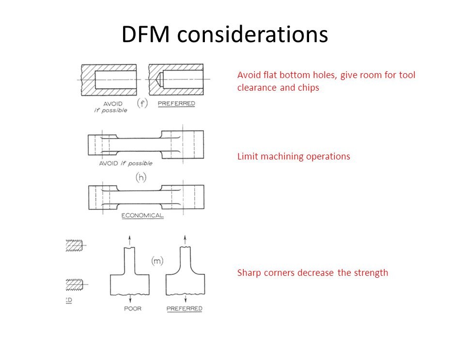 DFM considerations Avoid flat bottom holes, give room for tool clearance and chips. Limit machining operations.