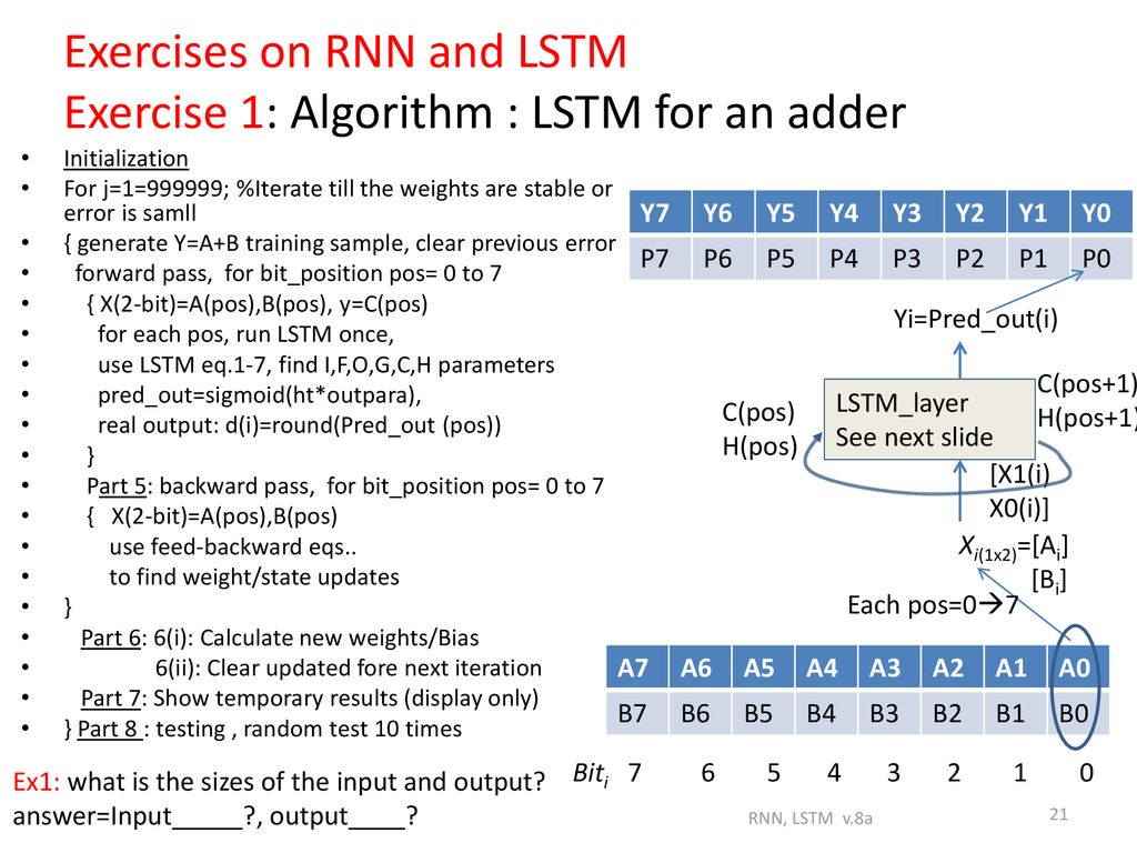 Ch  10a:Introduction to RNN, LSTM - ppt download