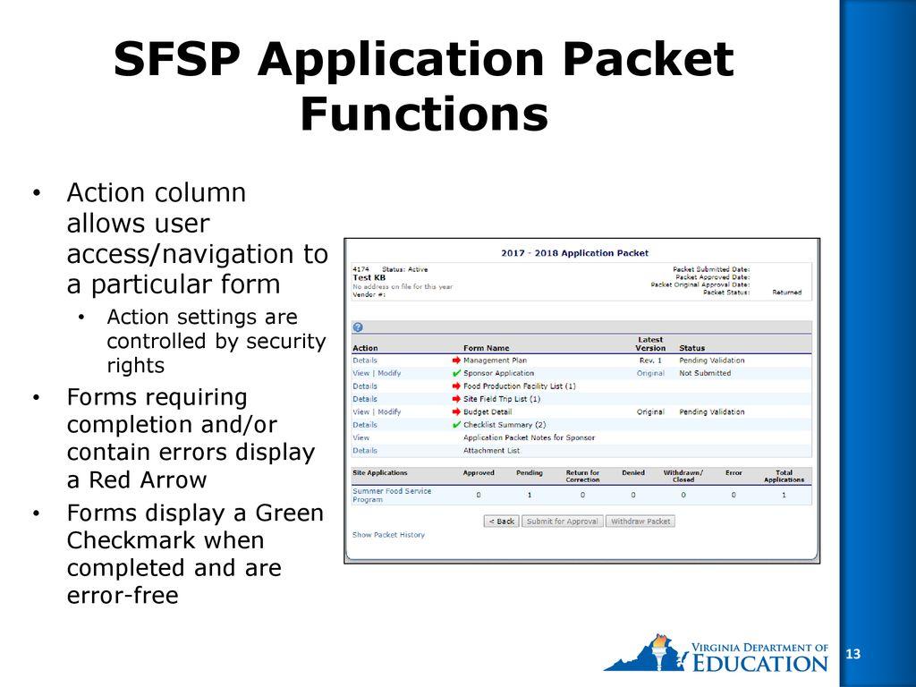 Summer Food Service Program (SFSP) - ppt download
