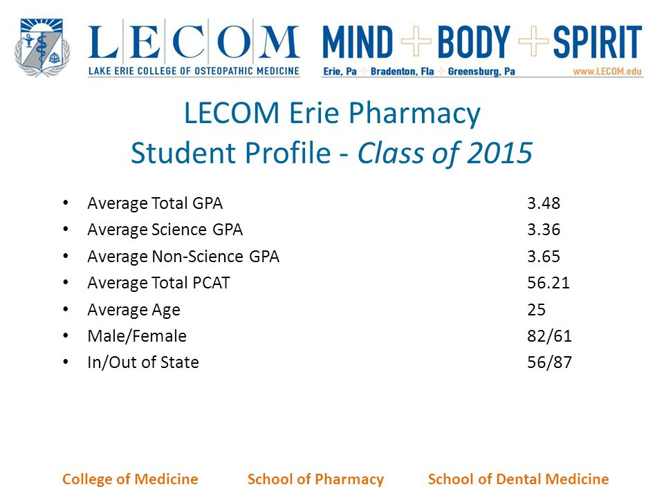 LECOM Erie Pharmacy Student Profile - Class of 2015