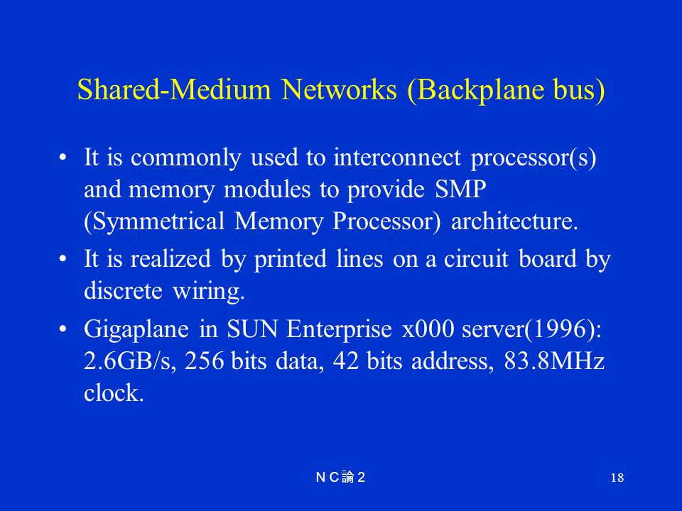 Shared-Medium Networks (Backplane bus)