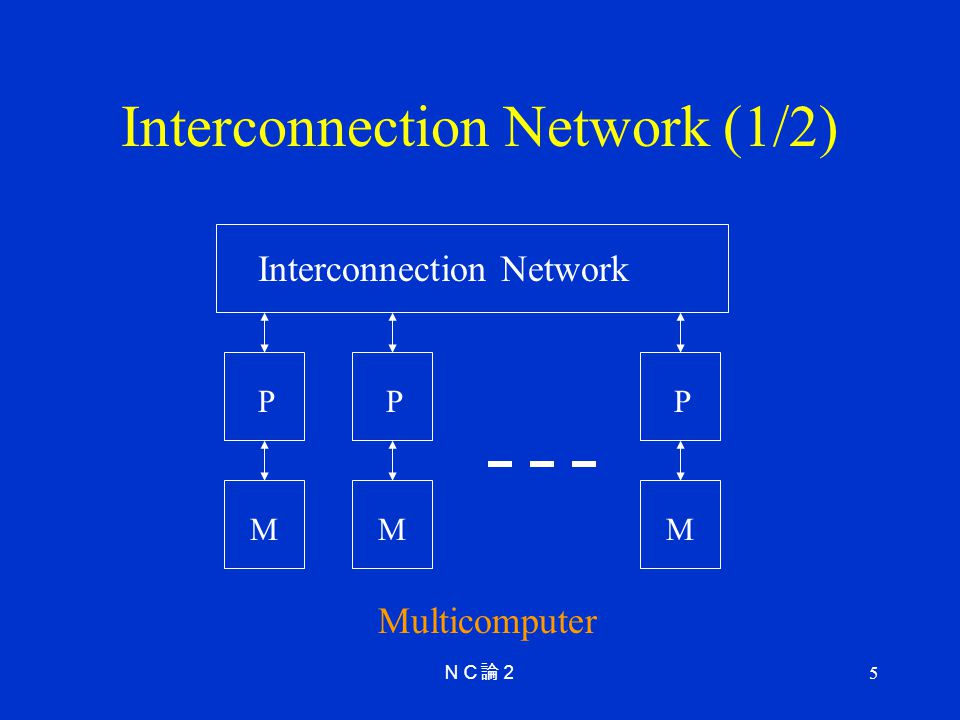 Interconnection Network (1/2)