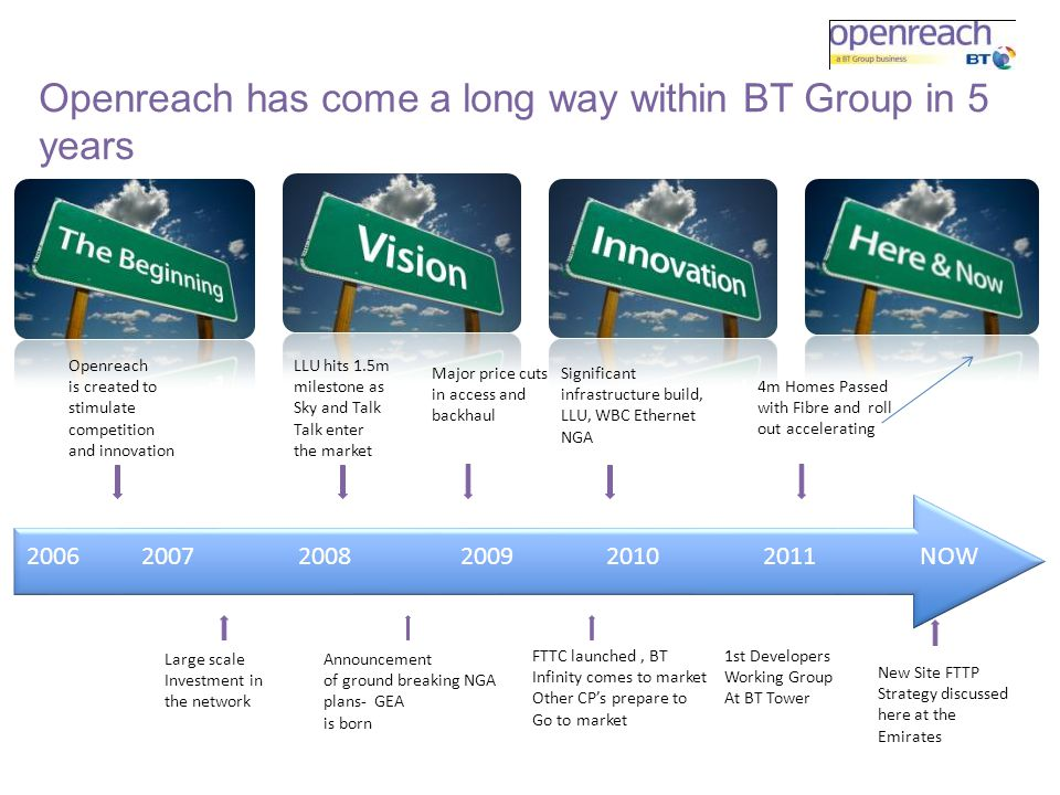 Openreach has come a long way within BT Group in 5 years