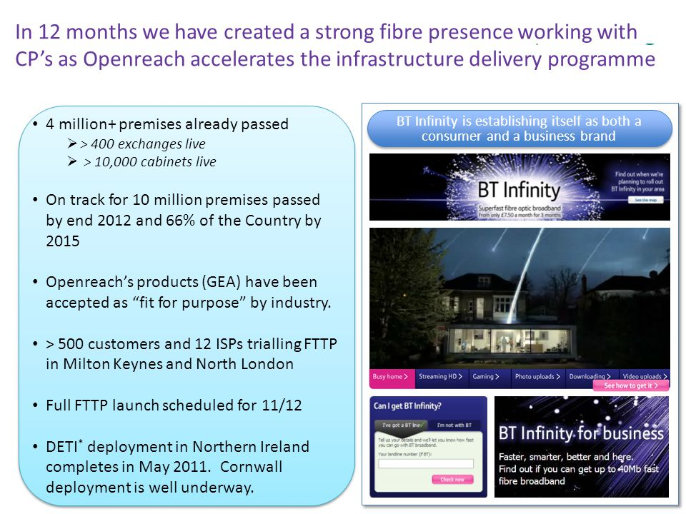 In 12 months we have created a strong fibre presence working with CP's as Openreach accelerates the infrastructure delivery programme
