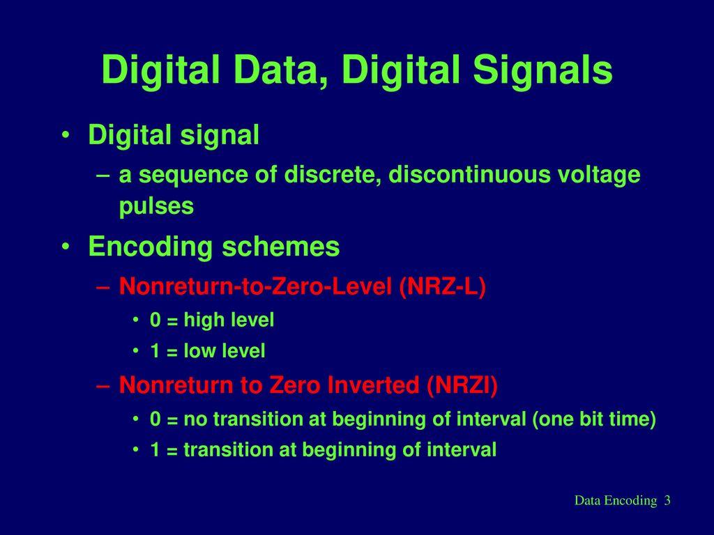 Dejlig Chapter 5. Data Encoding Digital Data, Digital Signals - ppt download HO-16