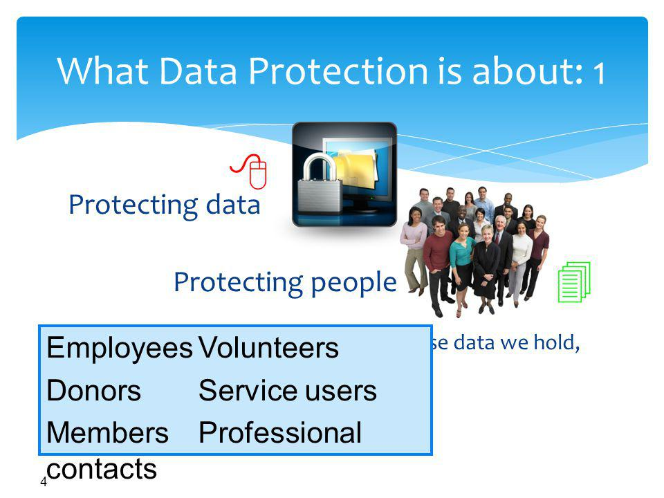 What Data Protection is about: 1