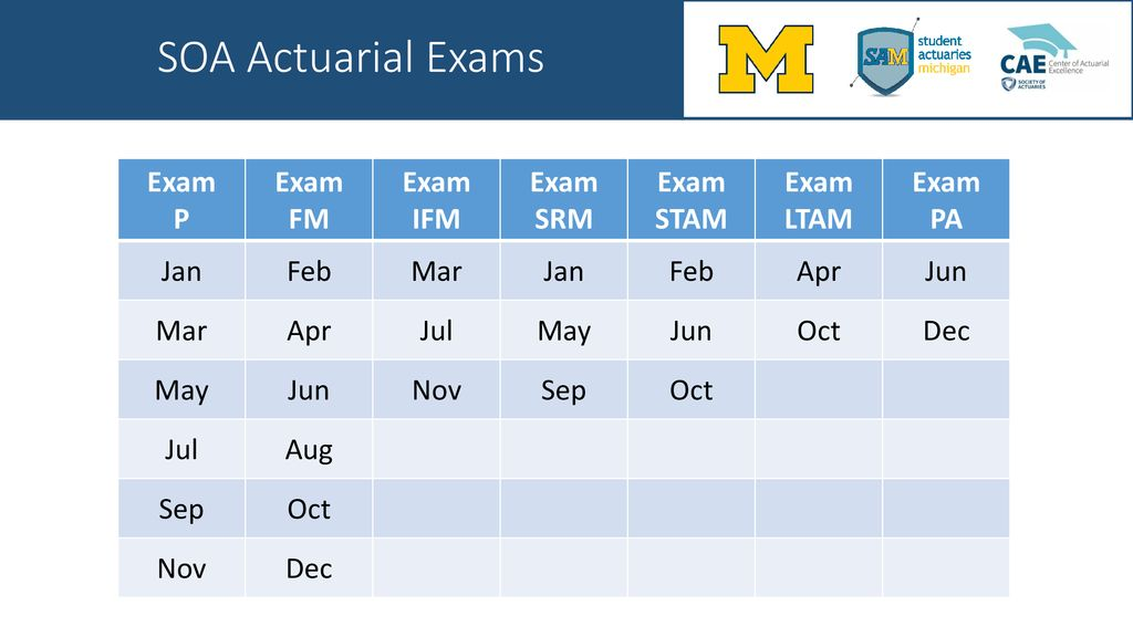 University of Michigan Actuarial Program - ppt download