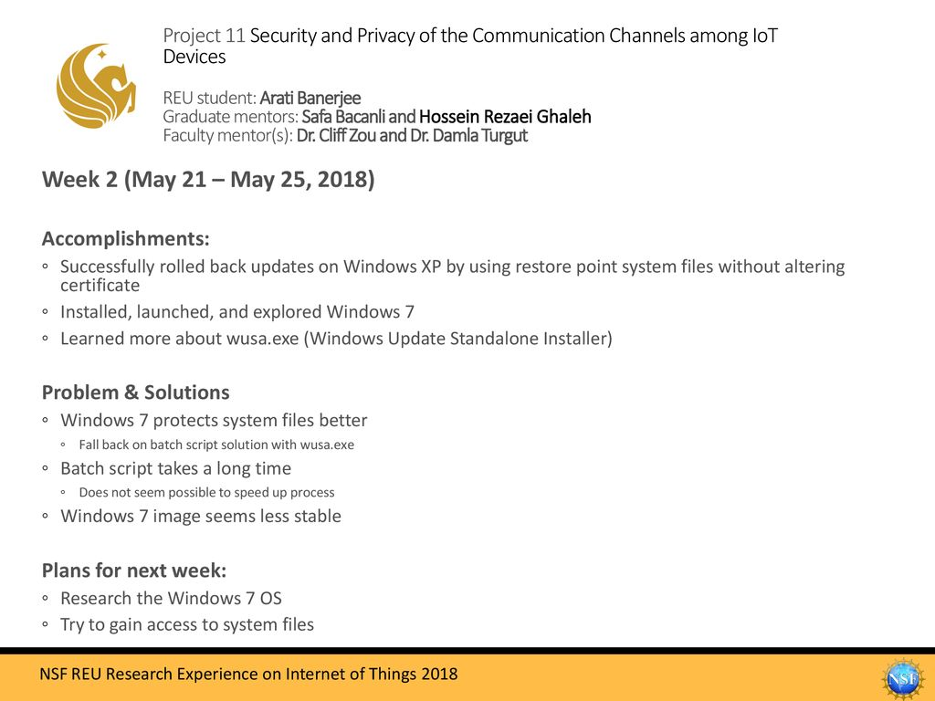 Project 11 Security and Privacy of the Communication