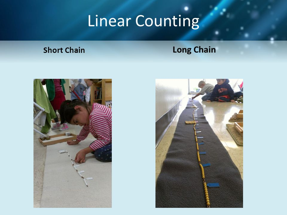 Linear Counting Short Chain Long Chain