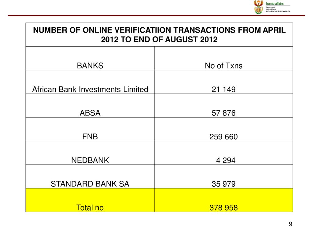 african bank investments limited batmasian