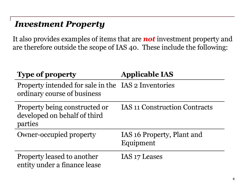 Ifrs ias 40 investment difference between realised and unrealised forex