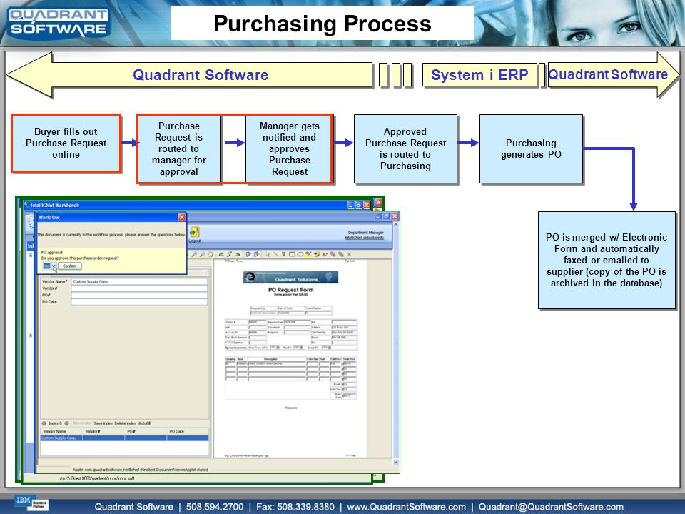 Purchasing Process Quadrant Software System i ERP Quadrant Software