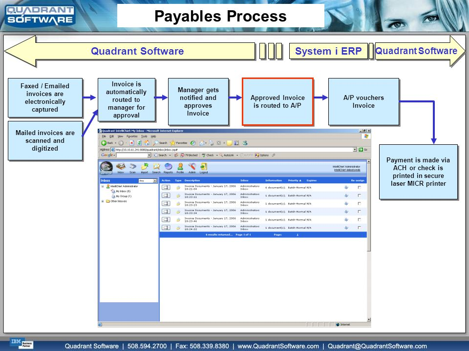 Paperless Solutions For The System I Do It Right The First Time - Paperless invoice approval system