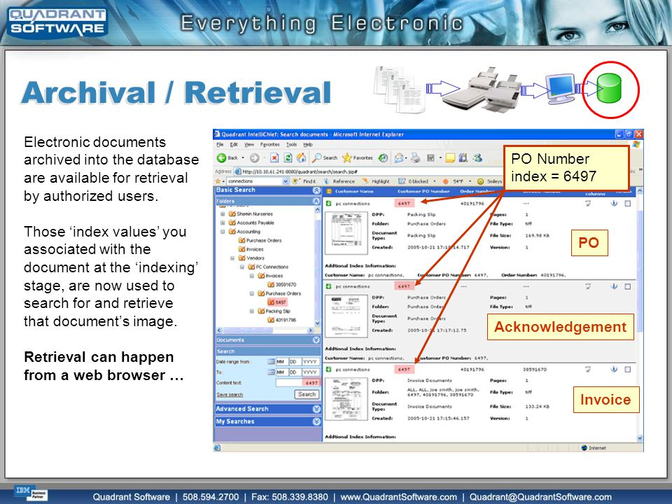 Archival / Retrieval Electronic documents archived into the database are available for retrieval by authorized users.