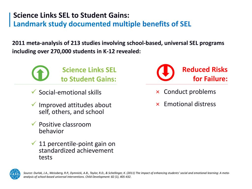 How Long Do Benefits Of Sel Programs >> The Case For Social And Emotional Learning Ppt Download