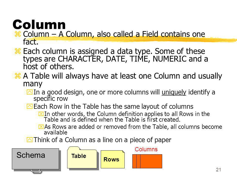 Column Column – A Column, also called a Field contains one fact.