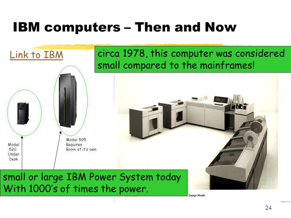 IBM computers – Then and Now